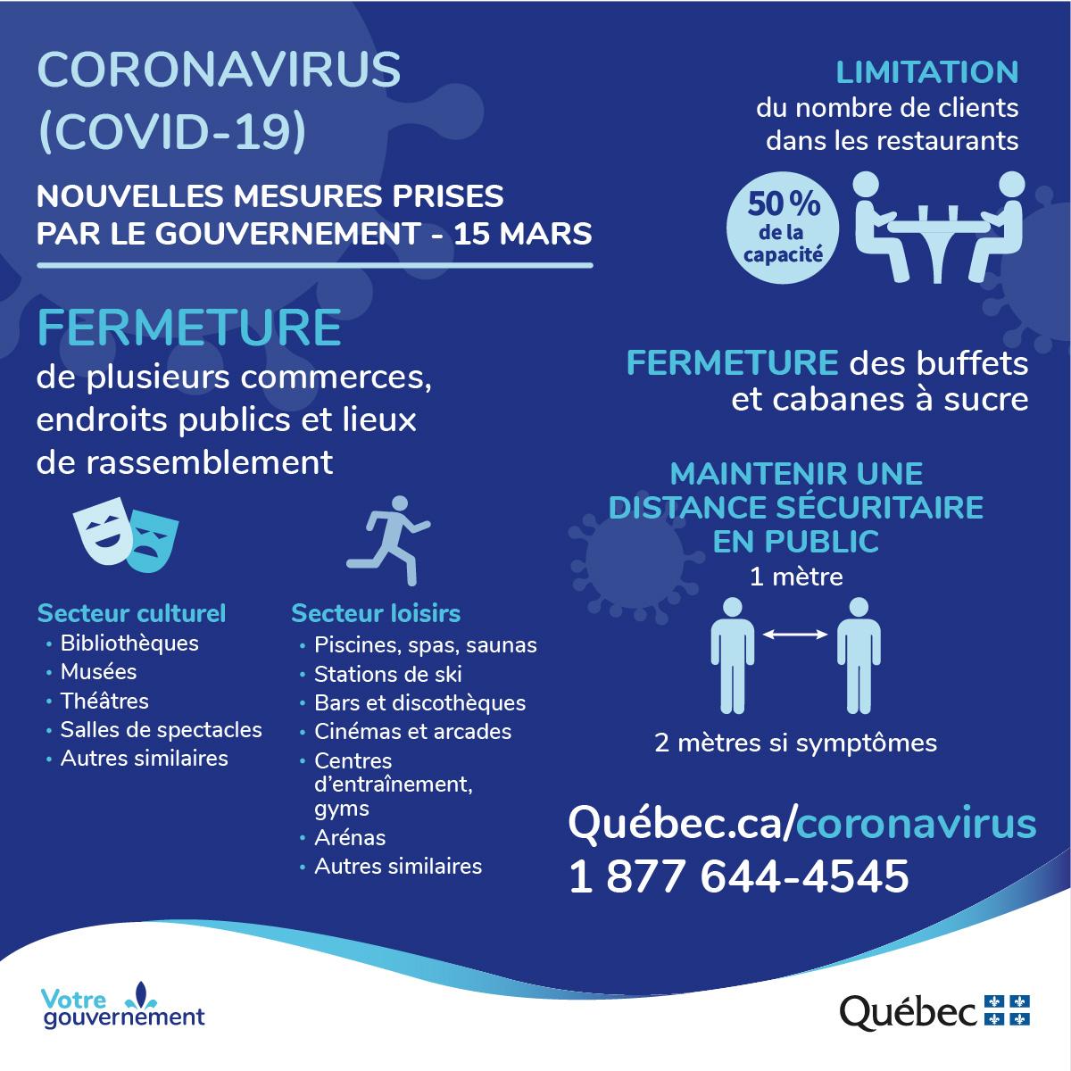 Coronavirus Covid19 #Cov19